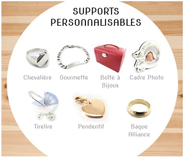 Supports-personnalisables